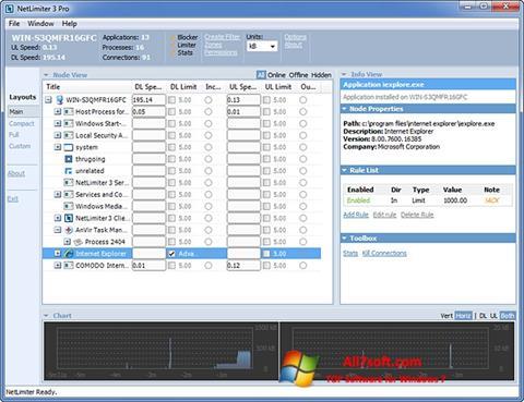 Στιγμιότυπο οθόνης NetLimiter Windows 7