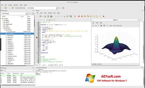 Στιγμιότυπο οθόνης Octave Windows 7