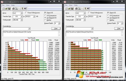 Στιγμιότυπο οθόνης ATTO Disk Benchmark Windows 7