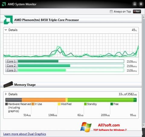 Στιγμιότυπο οθόνης AMD System Monitor Windows 7