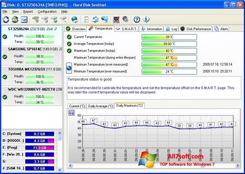 Στιγμιότυπο οθόνης HDD Temperature Windows 7