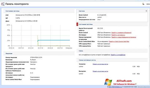 Στιγμιότυπο οθόνης Kerio Control Windows 7